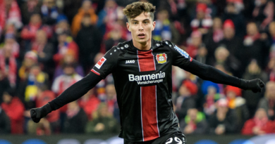 Kai Havertz: What makes Germany's Wunderkind special and Where can he go Next?